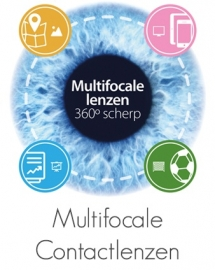 Multifocale_Contactlenzen_SLUIS_OPTIEK_PUTTEN_SIDE_Sub